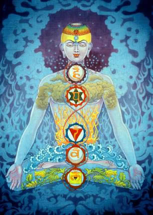 the ten chakras